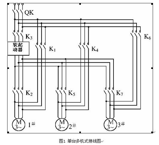 基于abbac500系列可编程控制器(plc)的泵站监控系统